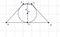 Problema svolto su quadrilateri circoscritti ad una circonferenza: determinare perimetro ed area di un trapezio circoscritto