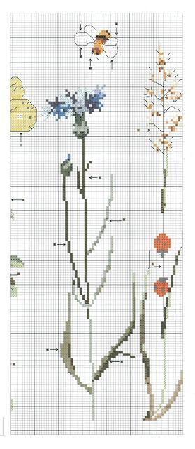 Punto croce ricamo schemi per tende - Paperblog