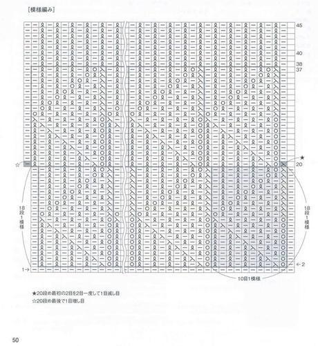 Schemi Tappeti Ai Ferri : Schemi ai ferri giapponesi i simboli e la loro traduzione