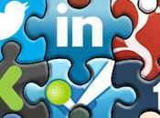 Brand Awareness Social: come essere visibili?