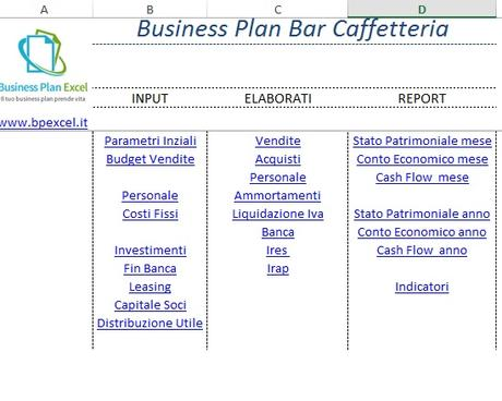 Business plan for buying a bar
