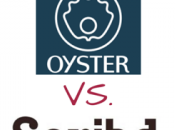 Oyster chiude, l'ebook morto