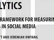 Social Marketing Analytics: free white paper