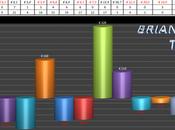 Brianza Poker tour 14-03-2011