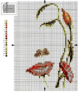 Schemi a puntocroce donne fiori e farfalle paperblog for Farfalle a punto croce gratis