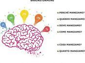 Adolescenti alimentazione Brainstorming