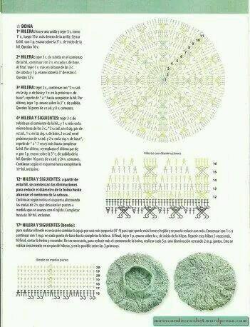 Schemi di cappelli all 39 uncinetto crochet hats diagrams for Schemi di cabina di log
