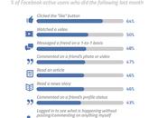 azioni popolari Facebook