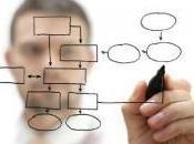 Valore della persona organizzazione lavoro