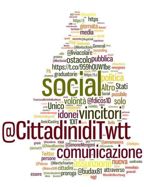 Come sono andati su Twitter gli Stati Generali della nuova comunicazione pubblica di Roma – #pasocial