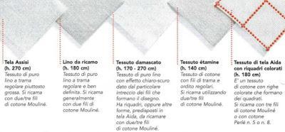 Ricamare A Punto Croce Su Lino.Tessuti Per Il Ricamo A Punto Croce Tela Assisi Lino Da Ricamo