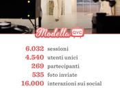 Case Study. numeri della campagna Modella
