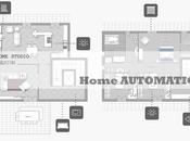 Ristrutturare  HOME AUTOMATION