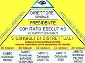 Acqua,la legge riordino servizio idrico Campania danneggia cittadini!
