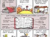 Proibiti famosi: alcuni casi censura letteraria