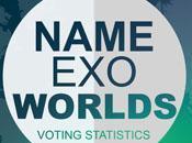 NameExoWorlds, nomi mondi nuovi
