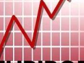 Nuovo rialzo l'Euribor, aumento mutui tasso variabile