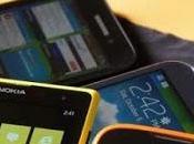 SmartPhone Viaggio: Guida completa