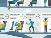 Compagni volo: irritanti abitudini passeggeri