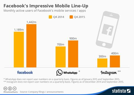 facebooks_mobile_users_n