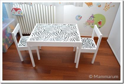 Tavolo Per Bambini Ikea Il Restyling Paperblog