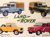 Usare Instagram raccontare storia.. video, Land Rover
