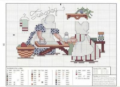 Schemi Per La Cucina A Punto Croce Paperblog