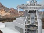 Telescopio Solare Europeo strategico