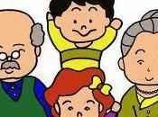 Mantenere nipoti (cosa prevede legge)