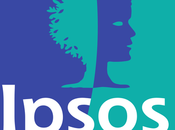 Sondaggio IPSOS marzo 2016: 32,2% (+1,8%), 30,4%, 26,9%