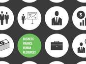 Come implementare programma gestione delle performance
