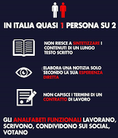 http://www.isocial.it/analfabetismo-funzionale-italia-regno-dei-somari/