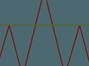 Conosci Principali Formazioni Candlestick Grafici?