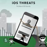 Ecco come gli Hacker infettano i dispositivi iOS