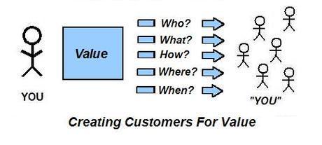 Network Marketing: Dimentica tutto quello che finora ti hanno insegnato ed