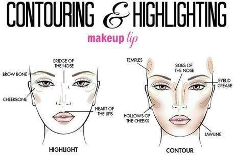 L'arte dello Sculpting Makeup – Tips Contouring & Highlighting