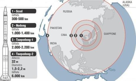 corea-del-nord-gittata-missili