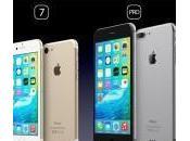 iPhone Plus differenze previsto?