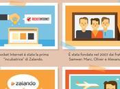 Zalando: storytelling un'infografica