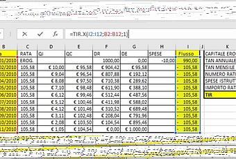 Calcolare il TEG di un finanziamento con il metodo del TIR - Paperblog