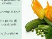 Zucchine barchetta