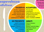 """""""Mangiare consapevolezza utilizzando mindfulness"""" parola alla psicologa."""