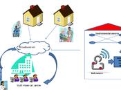 monitoraggio multiparametrico: trend opportunità
