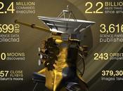 Cassini: tuffo spaziale Signore degli Anelli
