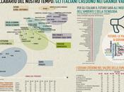 Digitale Italia Infografiche