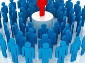 leadership responsabilità, potere