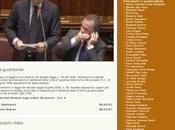 Online sedute della Camera dalla alla Legislatura