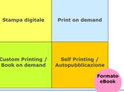 L'evoluzione Self-publishing Italia: alcuni numeri riflettere