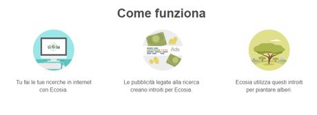 Ecosia: il motore di ricerca che pianta un albero per ogni click