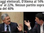 Matteo Renzi: ometto fottuto dalla propria arroganza ignoranza